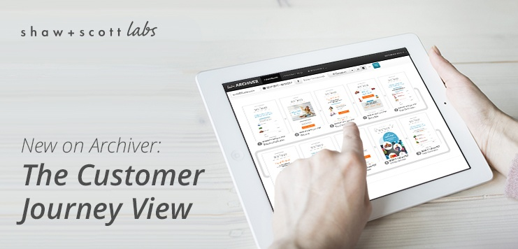 New to Email Archiver: Introducing the Customer Journey View